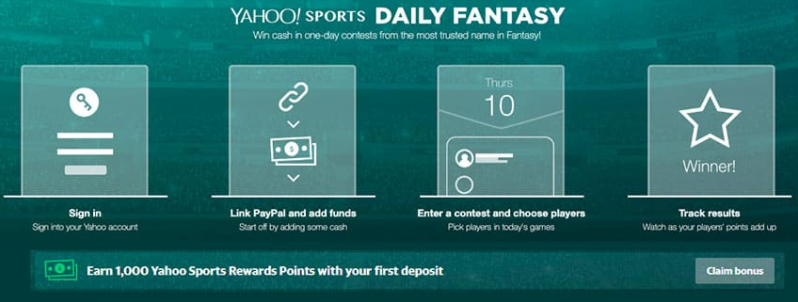 Illinois Yahoo DFS Betting Review